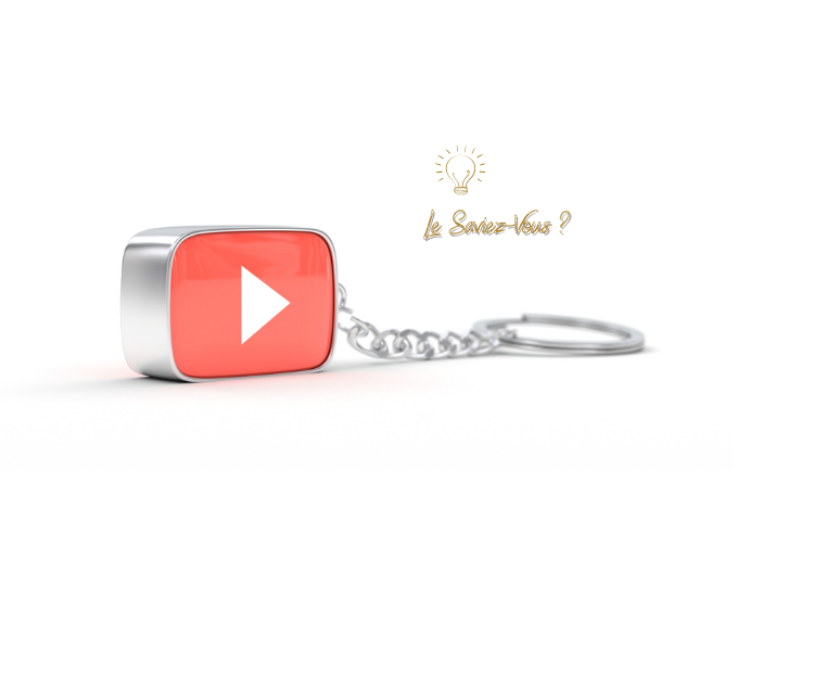 La publicité Vidéo