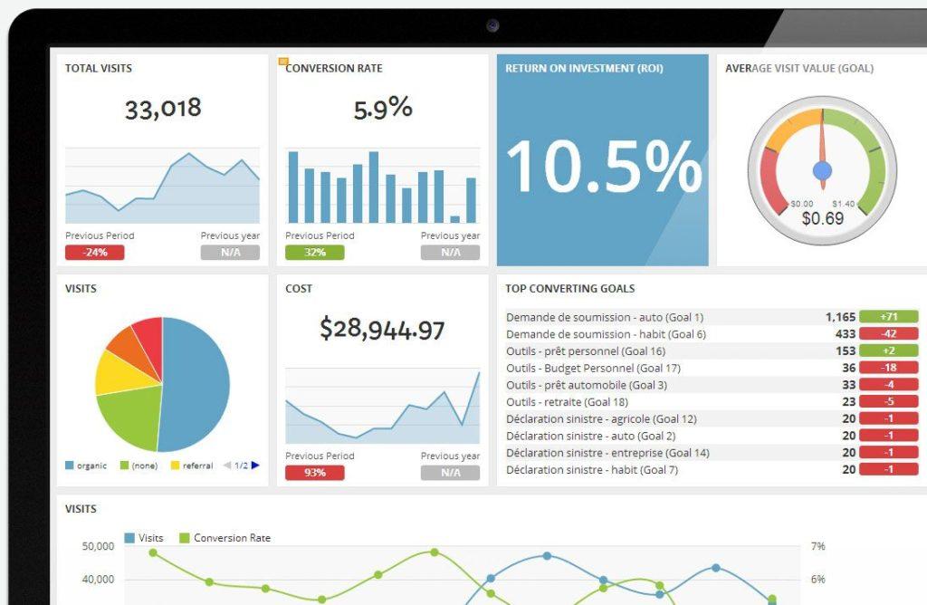 Analytics_Report_Example