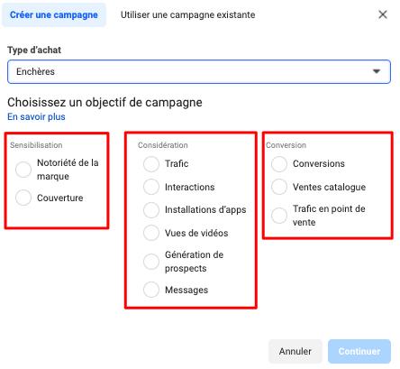 Les catégories d'objectifs de campagnes Facebook Ads
